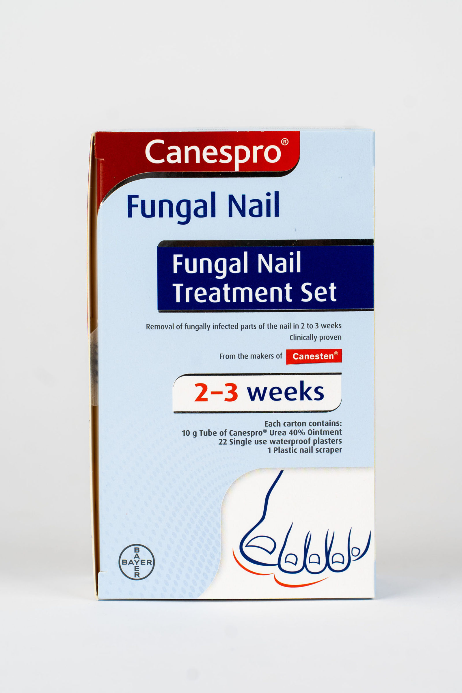 Canespro fungal nail